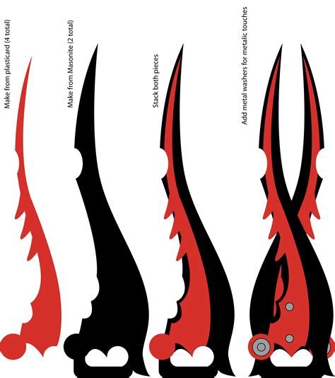 fang s spear head template by heylaughingboy on deviantart