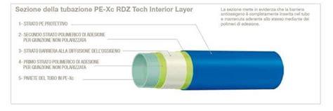 pavimenti riscaldati elettrici guida alla scelta sistema radiante per riscaldare e