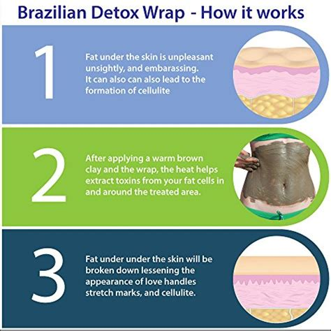 Volcanic Ash Clay Detox Wrap by Detox Wrap For Weight Loss Silky N Slim