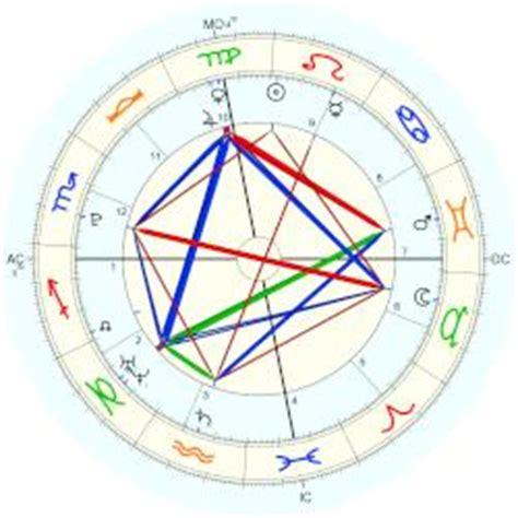 demi lovato birthday horoscope demi lovato horoscope for birth date 20 august 1992 born