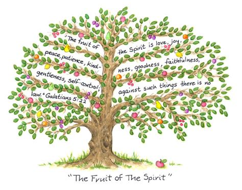 12 fruits of the tree of unspeakable prayers and promises