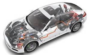 Electric Car Engine Technology Hybrid Car Servicing How Where To Get Your Hev Maintained