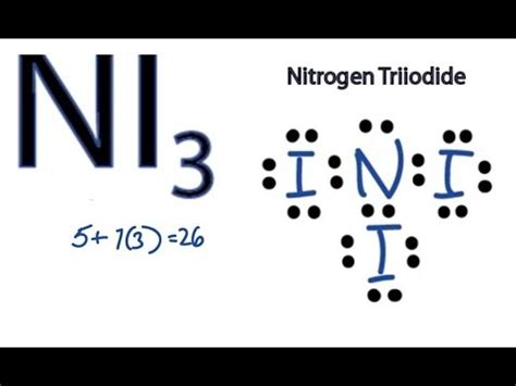 dot diagram for nitrogen best quality https devicesupport