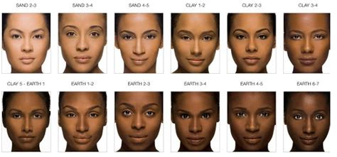 darkest skin color skin tone chart mac nc nw for all skin types skin