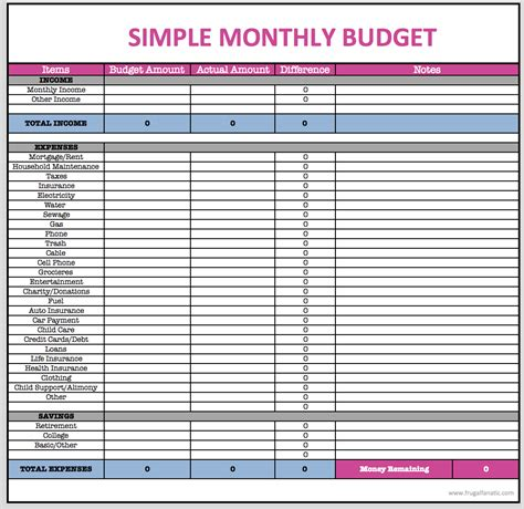 free monthly expense spreadsheet or free printable personal bud
