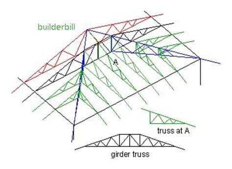 Hip Roof Truss Cost Girder Truss Search Building Parts