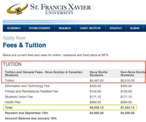 Xavier Mba Tuition by How Does An Almost 30 Year 300 000 Saved