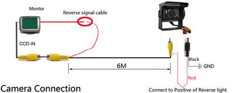 audiovox backup wiring echomaster backup