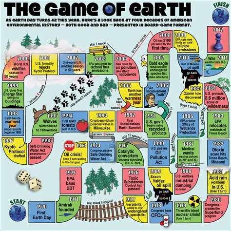printable history board games earth day the game earth history and board