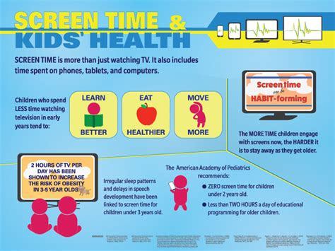 screen time in the time a parenting guide to get and safe books less tv time more play time choosehealthla