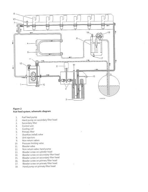 volvo truck locator volvo truck engine problems volvo free engine image for