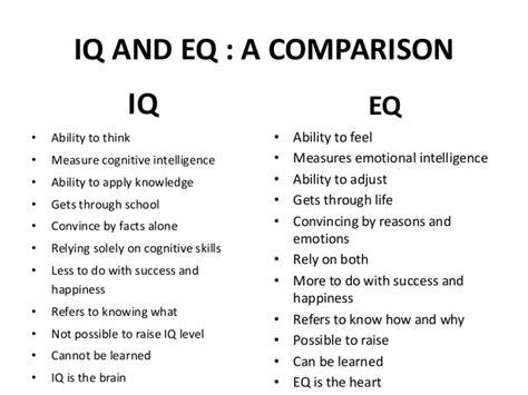 eq test emotional intelligence