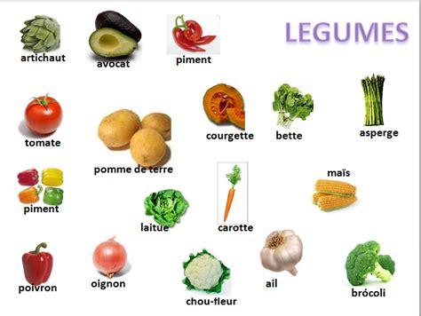 q es vegetales en ingles las verduras en espa 241 ol imagui