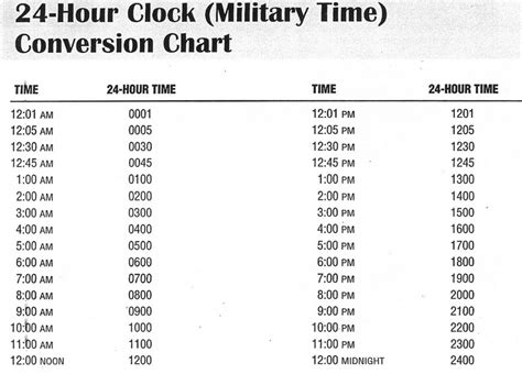 Table Hours by Army Time Converter Easy Way To Covert Your