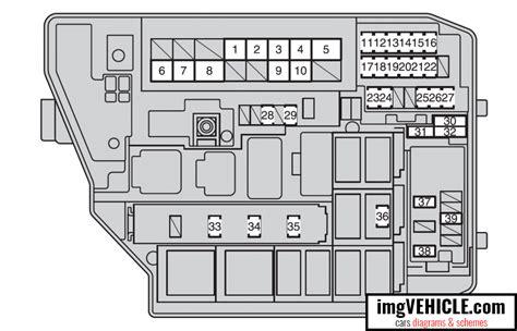 2007 toyota corolla fuse box diagram 2007 toyota corolla fuse box diagram wiring diagram