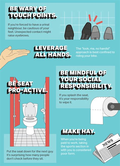 Bathroom Etiquette Infographic The Ultimate Guide To Office Bathroom