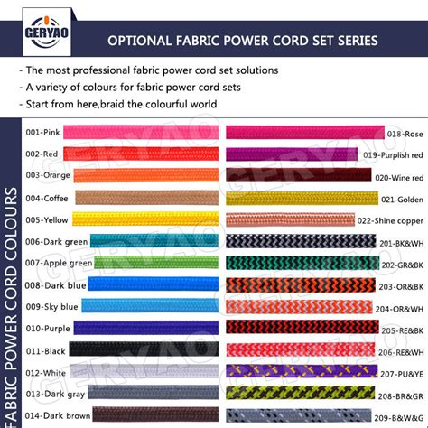 100 electrical connection wire colours electrical