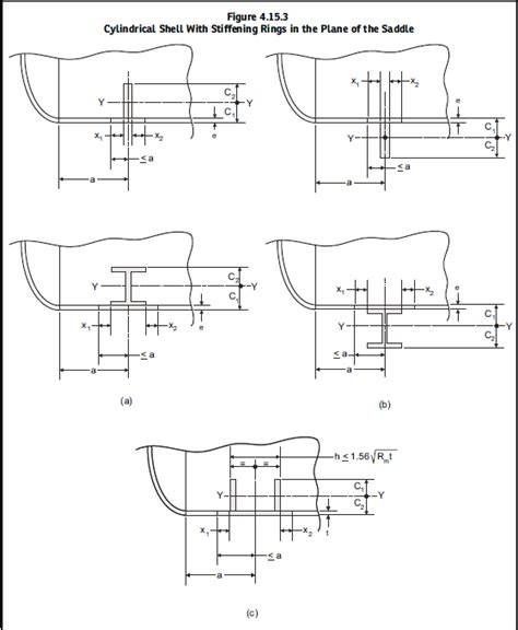 section viii division 2 asme section viii division 2 2015 figure 4 15 3 4 asme