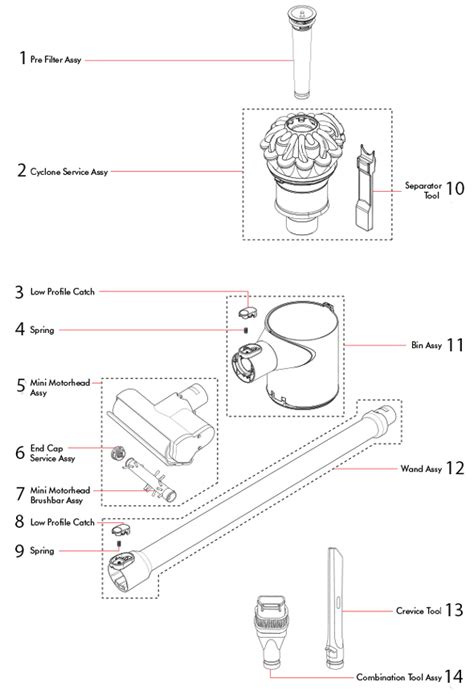 dyson fan fuse bionaire wiring diagram electrical diagrams wiring diagram