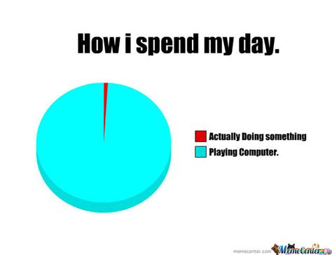 how i spend my day for every day by rexzy19 meme center