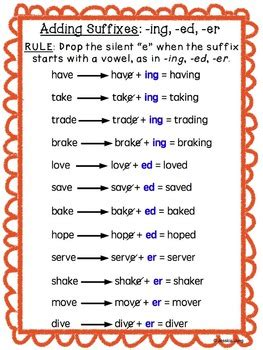rule adding suffixes ed and ing changes the tense of a verb adding suffixes ing ed er to silent quot e quot words by
