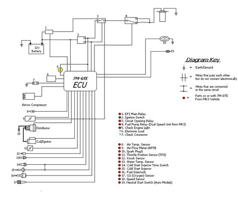 7mgte wiring harness diagram wiring diagram and