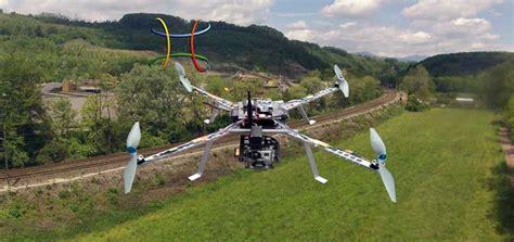 fenomena drone di indonesia ilmu pengetahuan dan