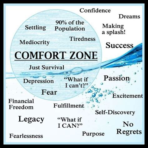 comfort zone c nj best 20 comfort zone ideas on pinterest