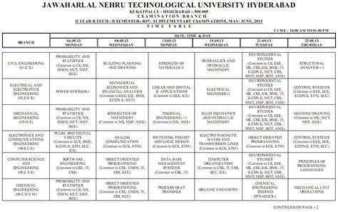 Jntu Mba Time Table by Jntu Hyderabad Btech 2 2 Supple R07 Time Table May June