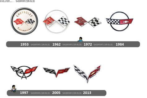 corvette logo history shebanian corvette krijgt nieuw embleem