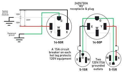 30 twist lock wiring diagram 30 twist lock wiring diagram 120v 250v 50 twist lock