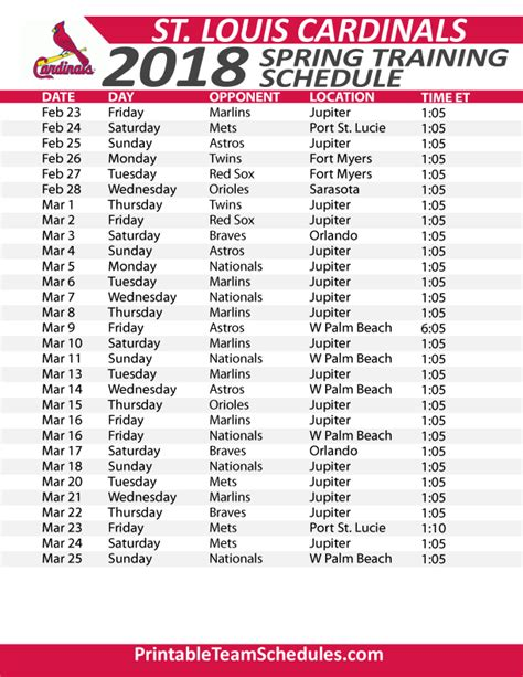 printable daily mlb schedule search results for printable baseball schedule