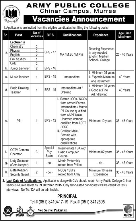 ispr pakistan jobs 2015 pak army latest for security supervisor pakistan army public college chinar cus murree jobs