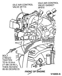 lincoln town car overheating car repair manuals and
