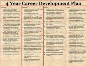 search results for career development plan template