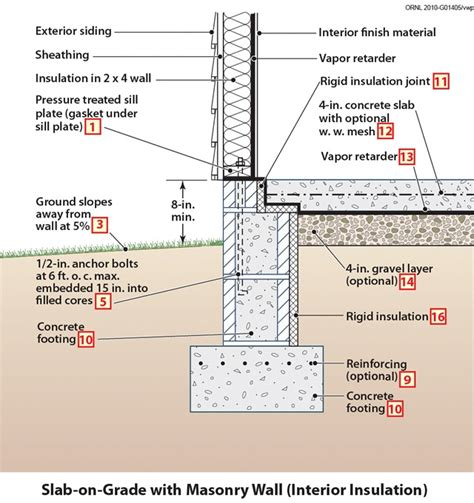 wall section drawings top 25 ideas about stairs detail drawing on pinterest