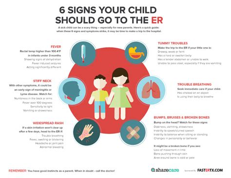 6 Signs You Need To Go On A Vacation by Six Signs Your Child Should Go To The Er Infographic