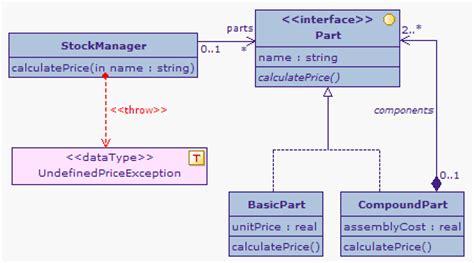 exemple de diagramme de classe de conception outil uml diagrammes de classes et de packages