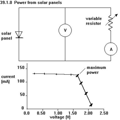 resistor array in proteus bleed resistor solar array 28 images unph09 s5p spacetech gmbh safe shutdown for raspberry