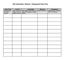 sample abc chart 7 free documents download in pdf