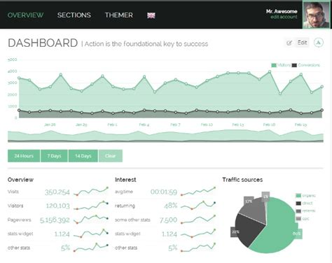 responsive bootstrap template 46 highly responsive admin templates for your websites