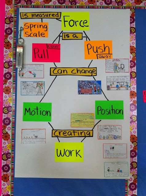 light words for wall 131 best science toolkit word walls images on