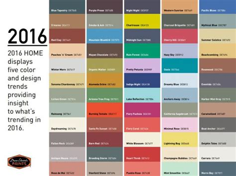 home design color trends 2016 dash of inspiration design trends for 2016 gcu community