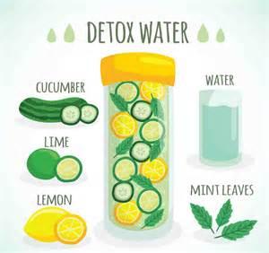 home detox best detox drinks recipes for weight loss true amino
