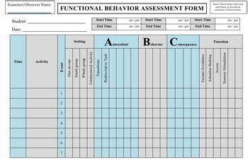 Functional Behavior Assessment Fba Data Form Applied Behavior Analysis Editable Functional Behavior Assessment Template