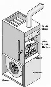 how to adjust and test your furnace fan limit switch