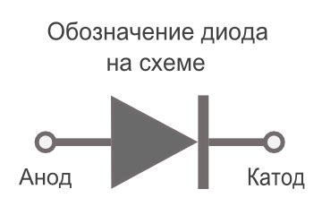 diode sign шифратор дешифратор реферат bookchamber