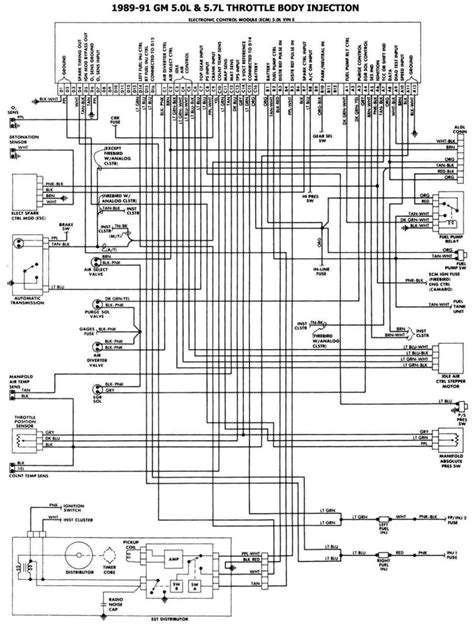 chevy 454 starter wiring diagram on 1989 tbi chevy free engine image for user manual download 1987 350 tbi to a 1989 454 tbi page1 chevy high performance forums at super chevy magazine