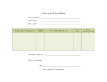 Contractor Change Form Template Construction Business Forms Templates