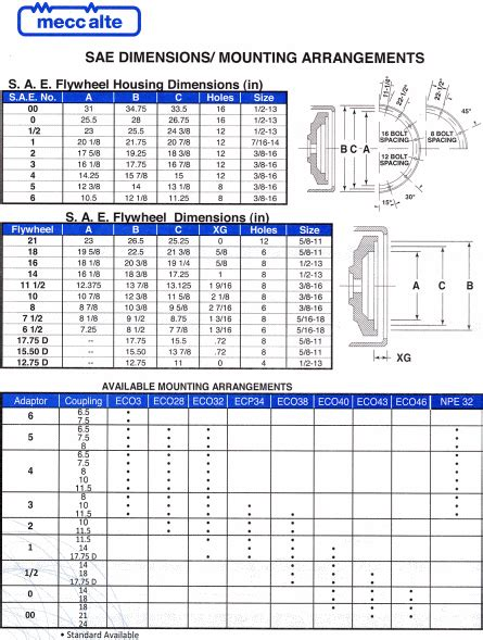 mecc alte alternator wiring diagram 35 wiring diagram